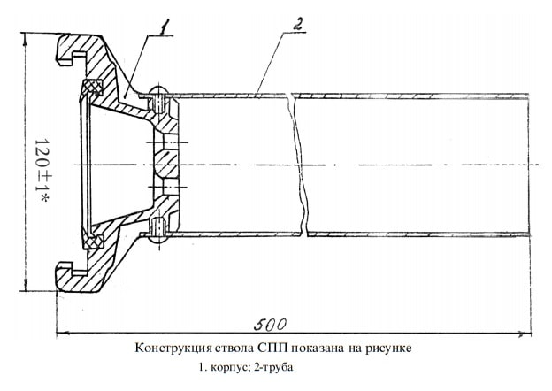 Конструкция ствола СПП