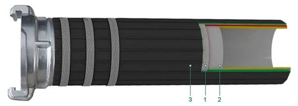 Рукав с внутренним гидроизоляционным покрытием