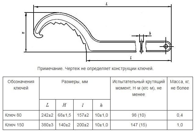 Схема ключей для арматуры рукавной и ПТВ