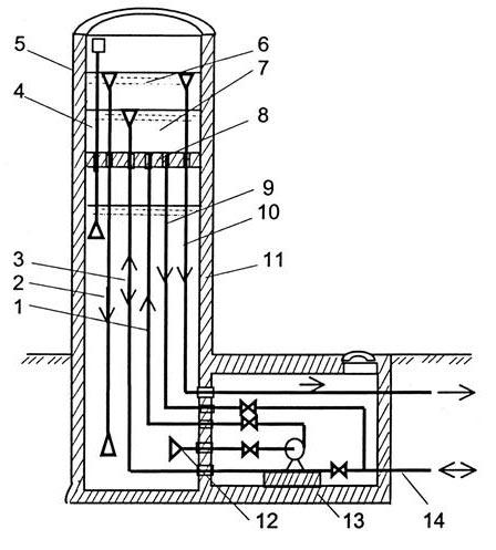 Схема оборудования водонапорной башни-колонны
