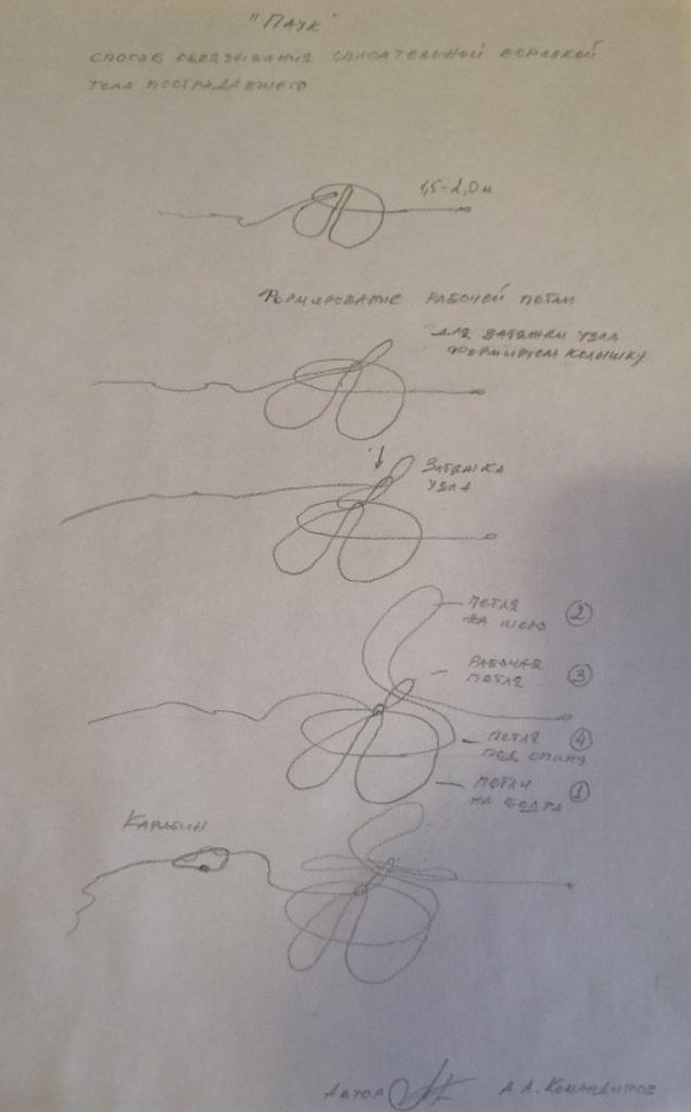 Схема вязки Паук
