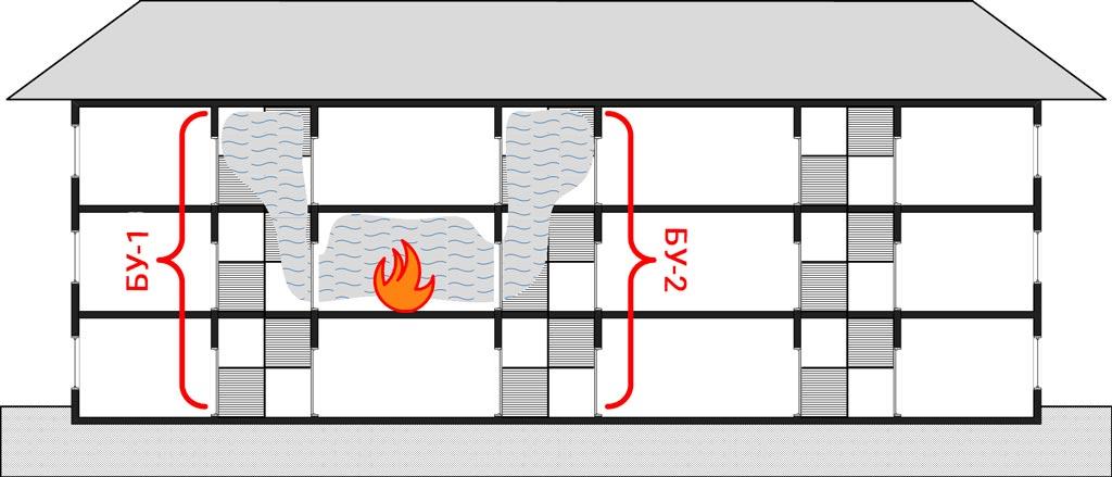 Границы боевого участка лестничные клетки