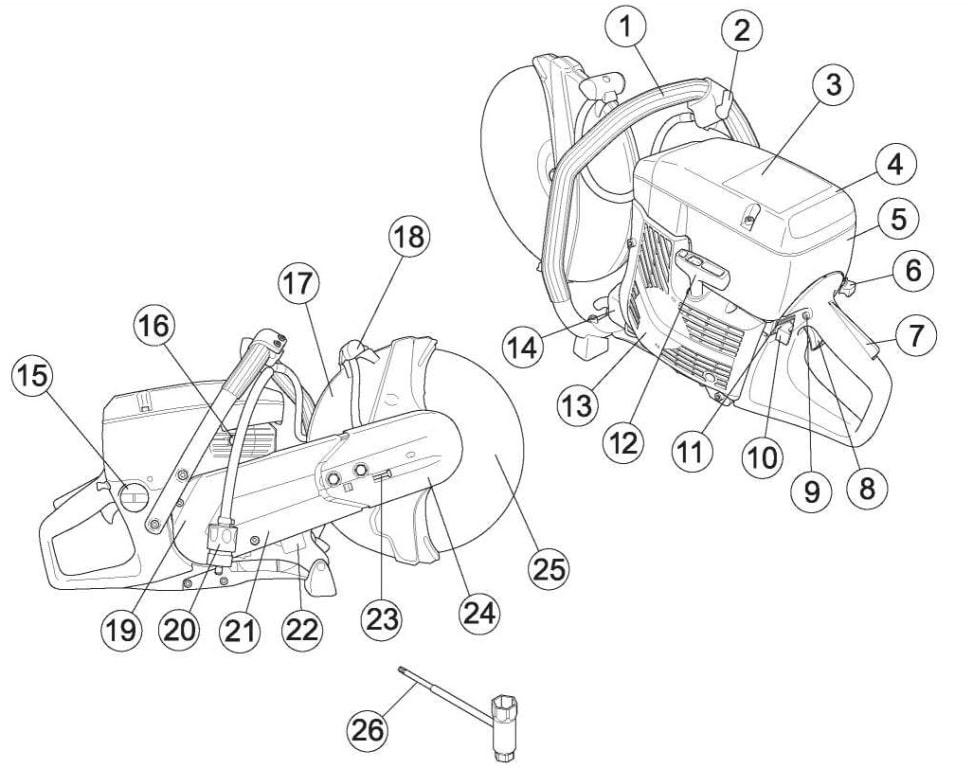 Конструкция и схема резака HUSQVARNA K750