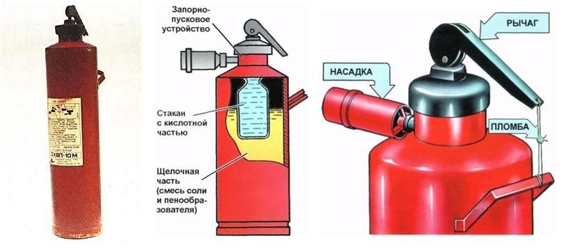 ОХВП-10 огнетушитель