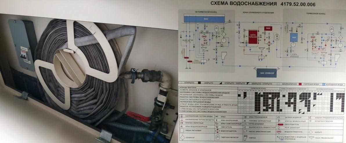 Пожарный кран и схема водоснабжения в вагоне