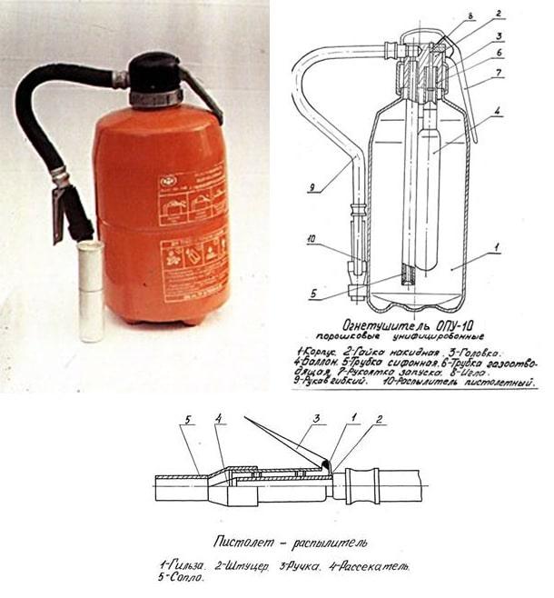 ОПУ-10 огнетушитель конструкция