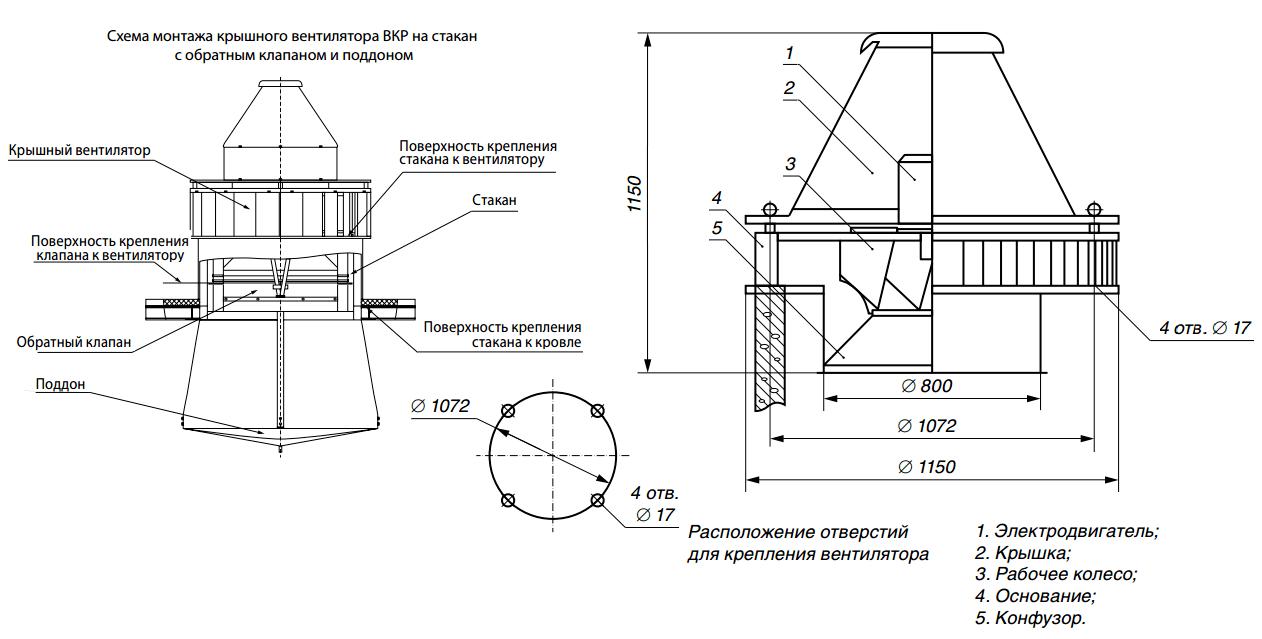 Схема монтажа крышного вентилятора