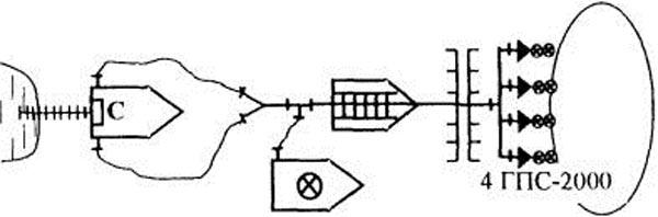 Схема тушения пожара в резервуаре с использованием пеноподъемника