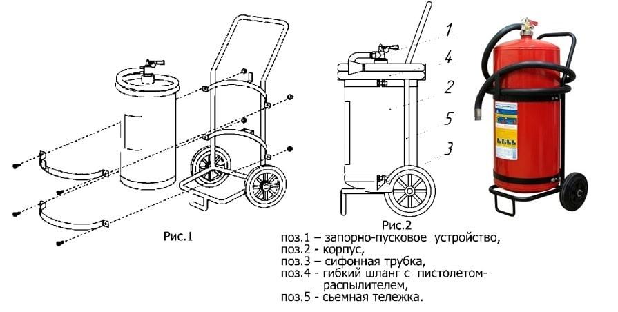 Устройство ОП-50 огнетушителя