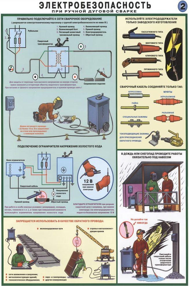 Электробезопасность при ручной сварке