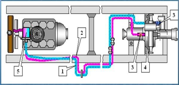 Системы охлаждения двигателя АЦ-40(431410)63Б