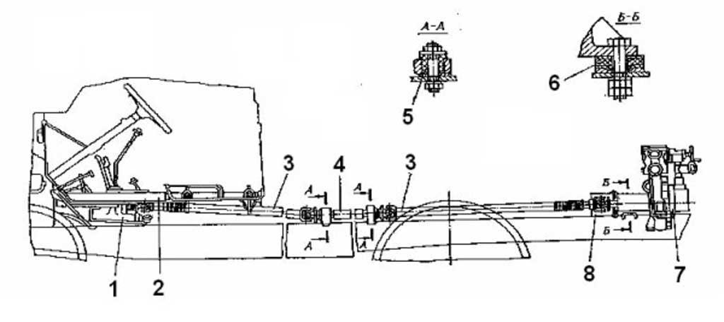 Дополнительная трансмиссия автоцистерны АЦ-40(431410)63Б