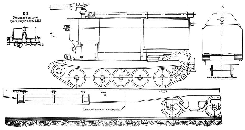 ГПМ-54 на железнодорожной платформе