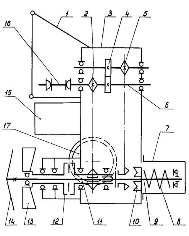 Кинематическая схема тракторного грунтомета ГС