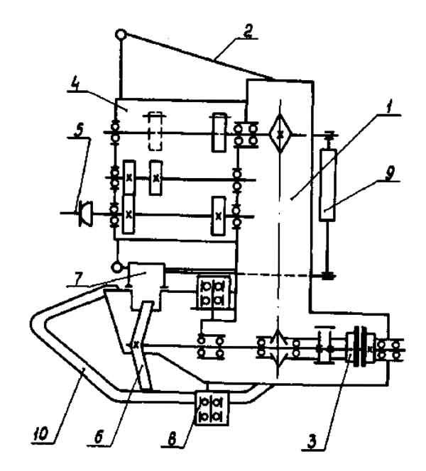 Принципиальная схема тракторного грунтомета ГТ-3