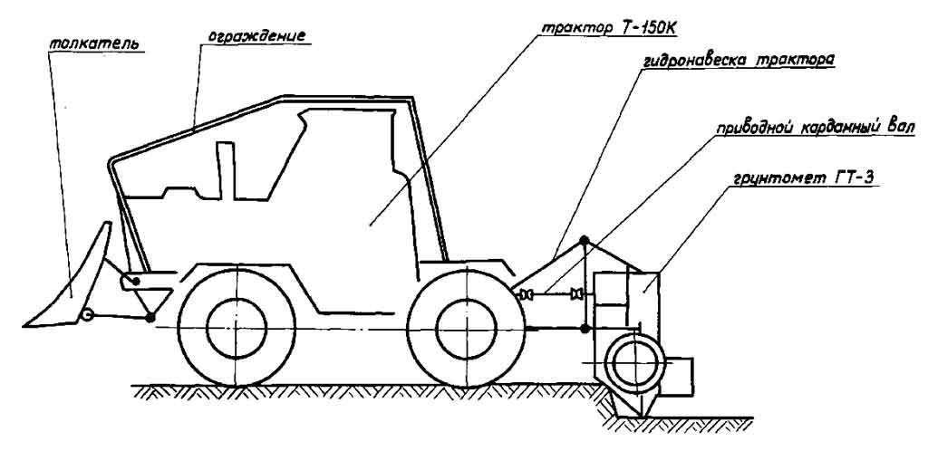 Схема агрегатирования ГТ-3