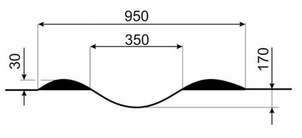 Схема минерализированной полосы