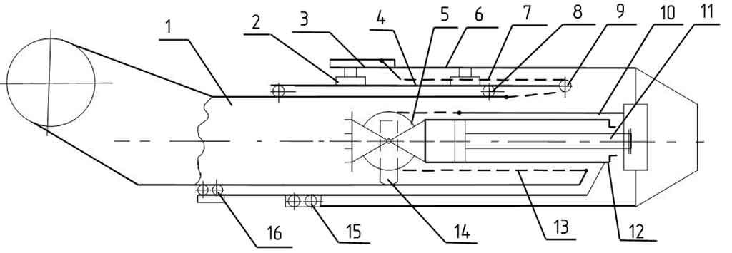 Схема выдвигания телескопических секций