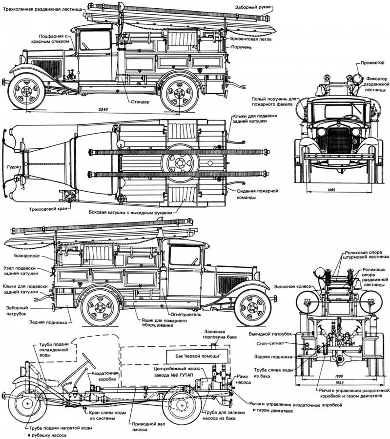 Схема пожарной машины ПМГ-1