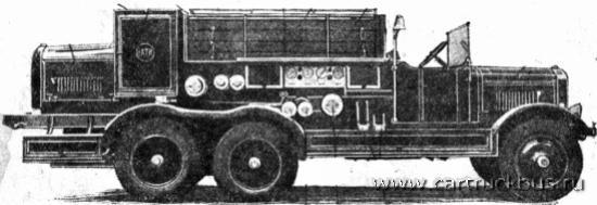 Автонасос НАТИ на шасси ЯГ-10
