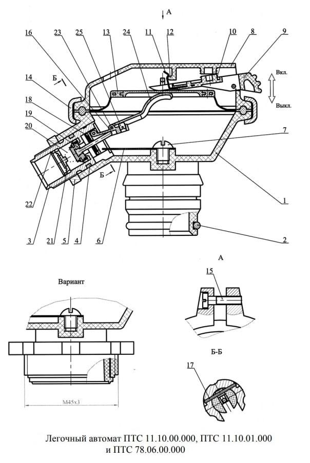 Легочный автомат ПТС Профи