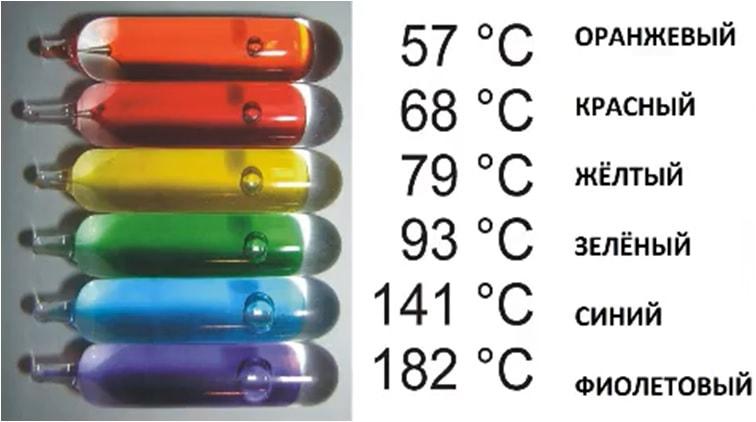 Температура срабатывания спринклерных оросителей