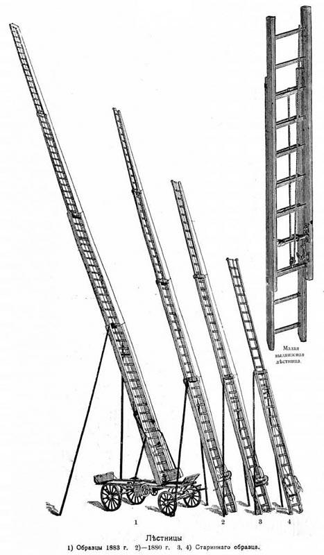 Выдвижные пожарные лестницы