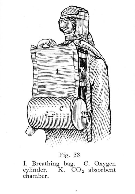 Дыхательный аппарат Флейса устройство
