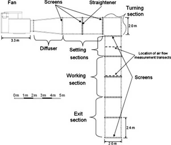 Схема установки Pyrotron (Пиротрон)