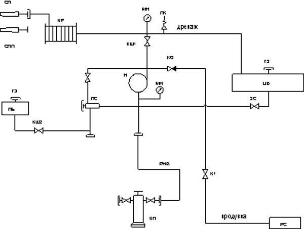 Схема водопенных коммуникаций АЦ-2,0-4/400 (5301)