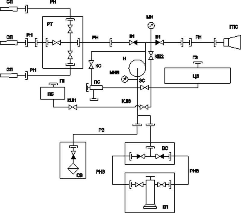 Схема водопенных коммуникаций АЦ-2,5-40 (433442)