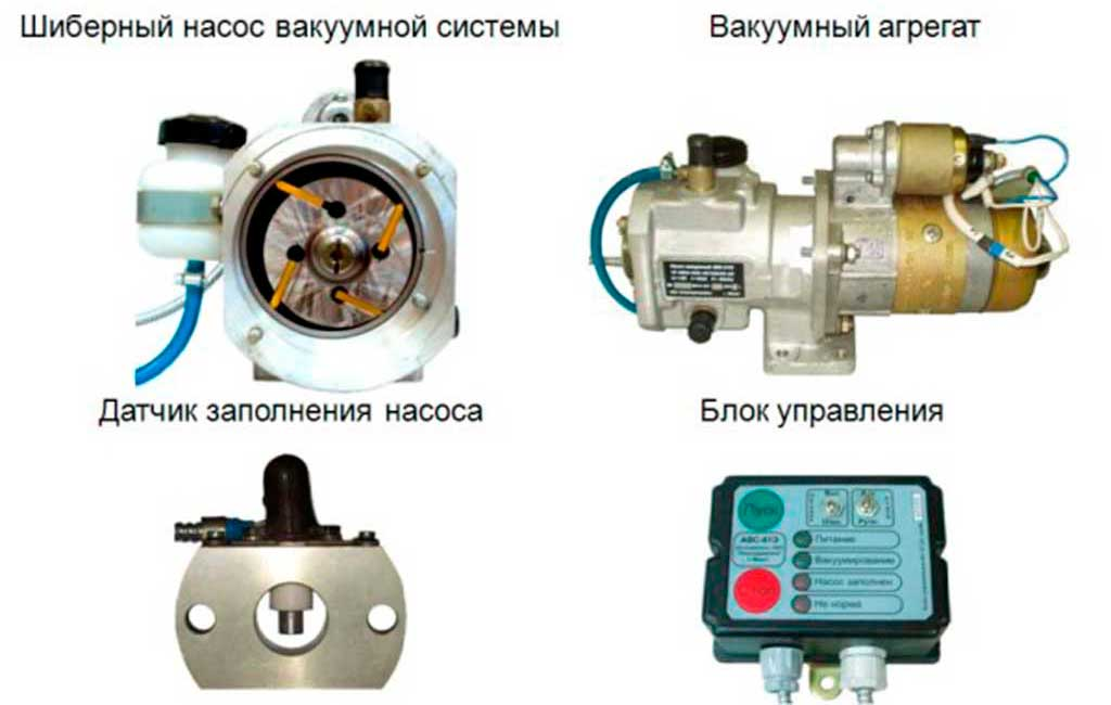 Автоматическая вакуумная система (automatic priming system)
