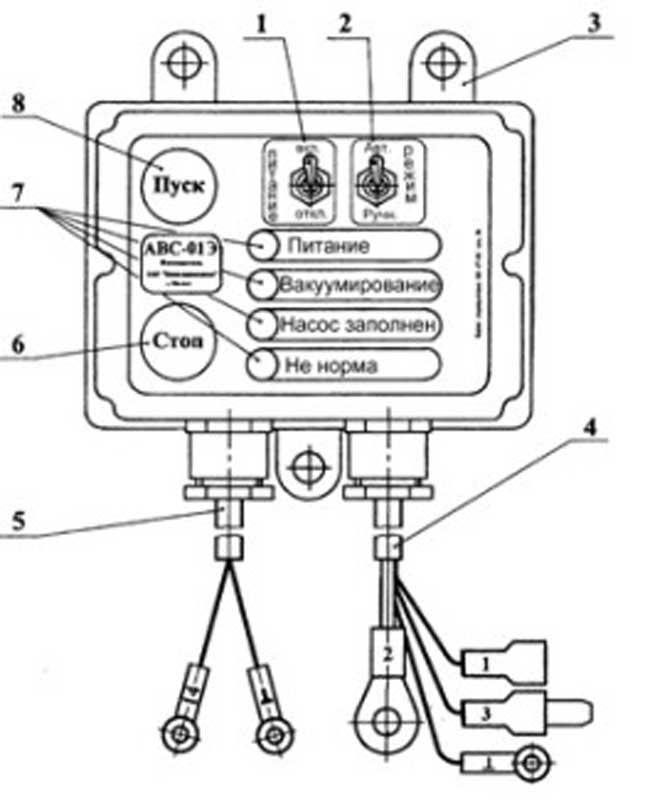 Блок (пульт) управления АВС-01Э
