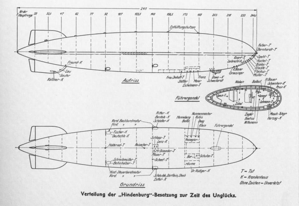 Эскизные чертежи дирижабля LZ-129 Hindenburg
