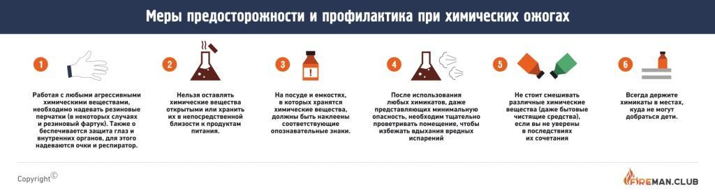 Меры предосторожности химических ожогов