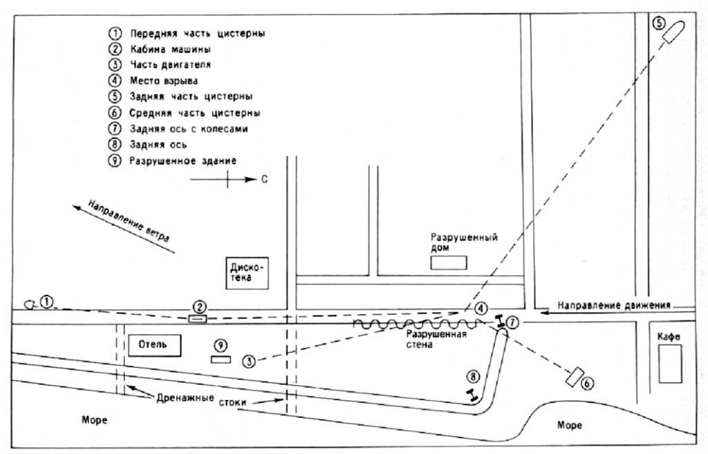 Схема катастрофы в кемпинге Лос-Альфакес