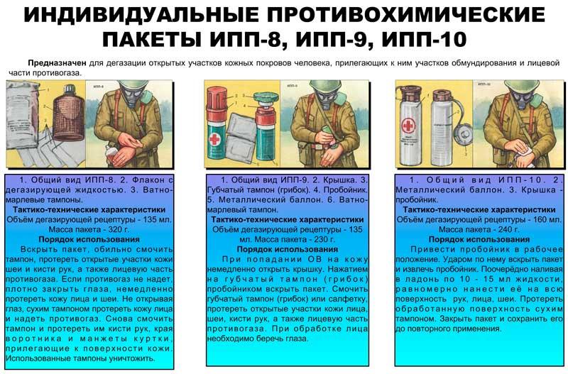 Индивидуальные противохимические пакеты ИПП-8, ИПП-9 и ИПП-10