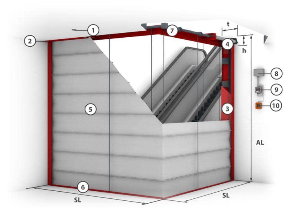 Схема и комплектация Г-образной противопожарной шторы «гармошка»