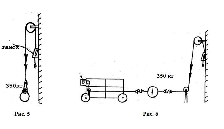 Нормы испытаний силовых трансформаторов